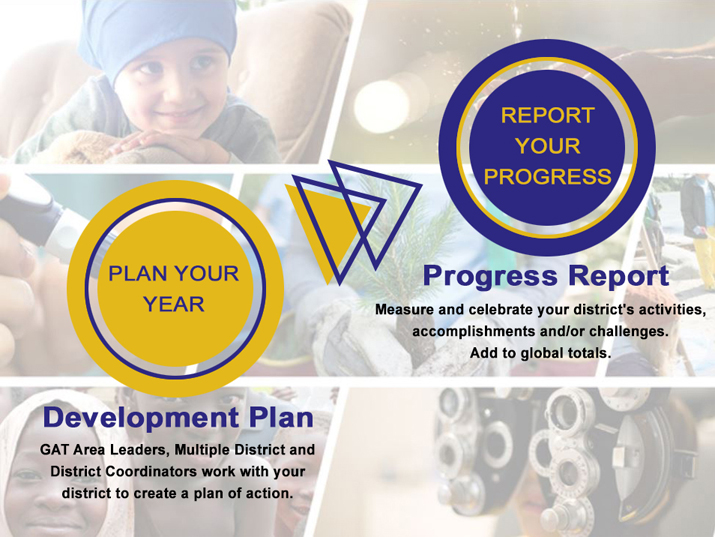 GAT Development Plans And Progress Reports